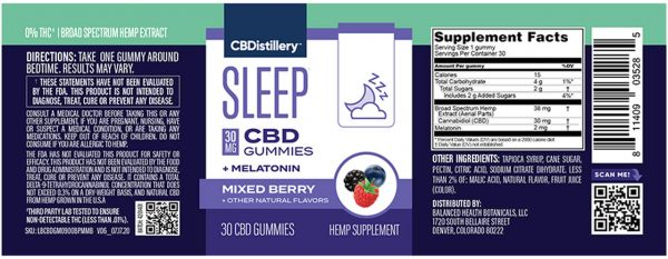 cbd gummies melatonin labs