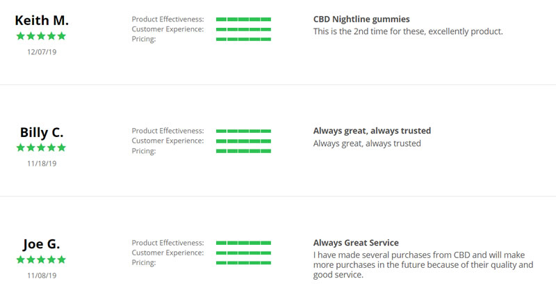 cbd gummies reviews cbdistillery