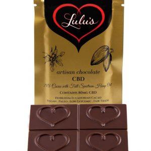 cbd chocolate full spectrum