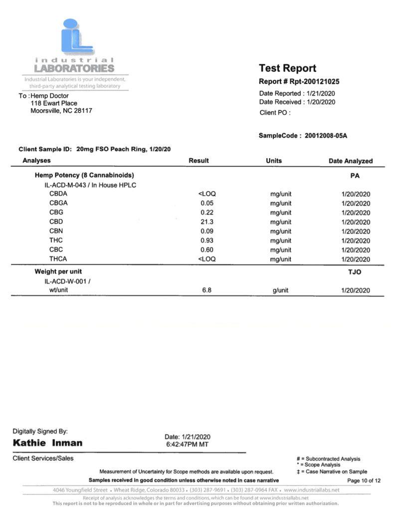 cbd peach gummies lab report